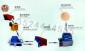 福建制砂生产线价格/石英石制砂生产线/机制沙设备